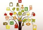 Information Overload: Yet Still Foolish?